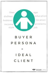 Buyer Persona Soar LMSi target market