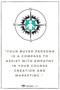 SOAR LMSi Buyer persona compass target market